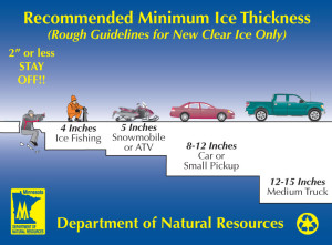 ice thickness chart